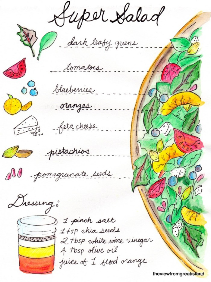 Super Salad Visual Recipe
