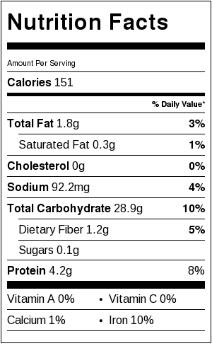 nutrition label for How to Make Pita Bread