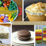 The Top 10 Posts in 2014