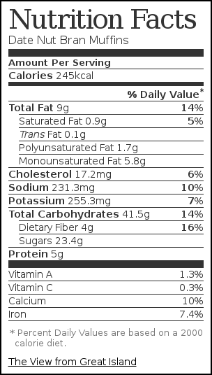 Nutrition label for Date Nut Bran Muffins