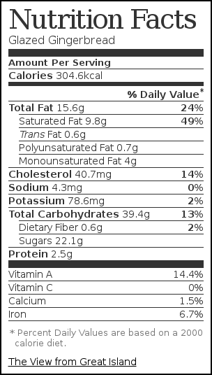 Nutrition label for Gingerbread Shortbread with Nutmeg Glaze
