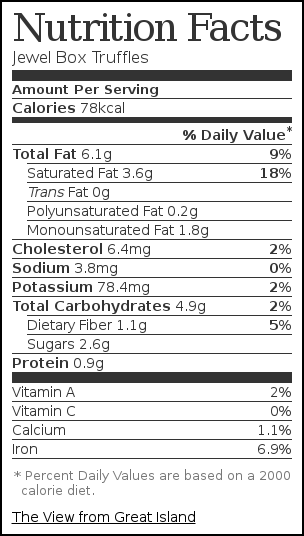 Nutrition label for Jewel Box Truffles
