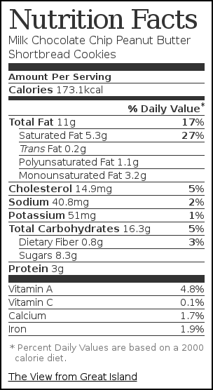 Nutrition label for Milk Chocolate Chip Peanut Butter Shortbread Cookies