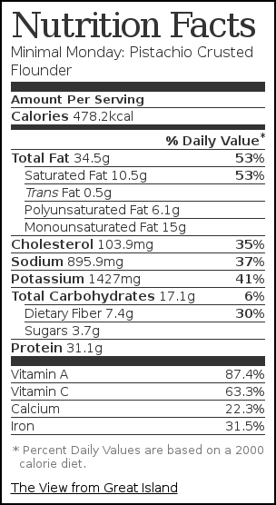 Nutrition label for Minimal Monday: Pistachio Crusted Flounder