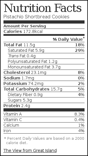 Nutrition label for Pistachio Shortbread Cookies