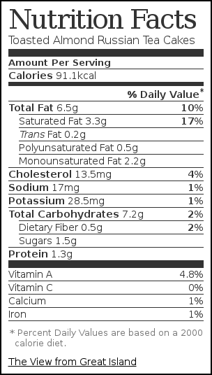 Nutrition label for Toasted Almond Russian Tea Cakes