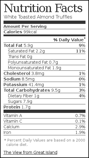 Nutrition label for White Toasted Almond Truffles