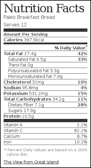 Nutrition label for Paleo Breakfast Bread