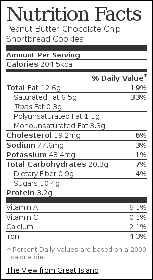 Nutrition label for Peanut Butter Chocolate Chip Shortbread Cookies