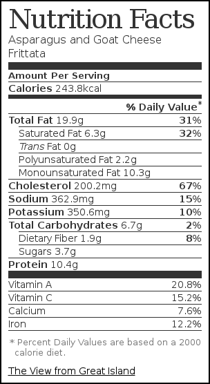 Nutrition label for Asparagus and Goat Cheese Frittata