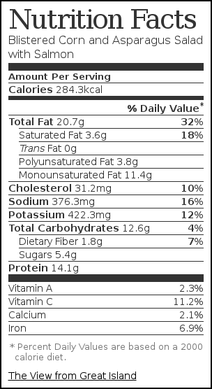 Nutrition label for Blistered Corn and Asparagus Salad with Salmon