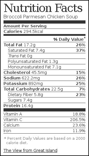 Nutrition label for Broccoli Parmesan Chicken Soup