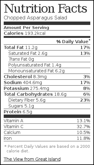 Nutrition label for Chopped Asparagus Salad