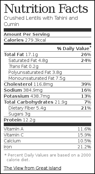 Nutrition label for Crushed Lentils with Tahini and Cumin