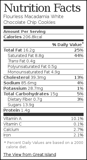 Nutrition label for Flourless Macadamia White Chocolate Chip Cookies