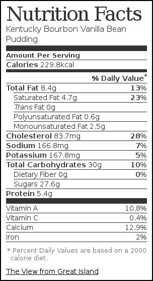 Nutrition label for Kentucky Bourbon Vanilla Bean Pudding