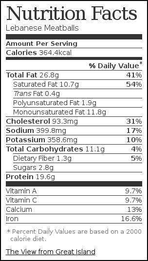 Nutrition label for Lebanese Meatballs