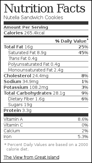 Nutrition label for Nutella Sandwich Cookies