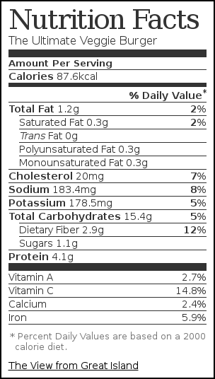 Nutrition label for The Ultimate Veggie Burger