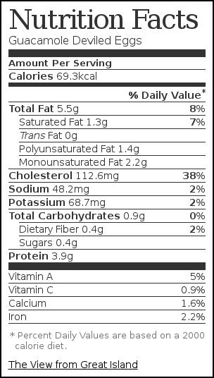 Nutrition label for Guacamole Deviled Eggs